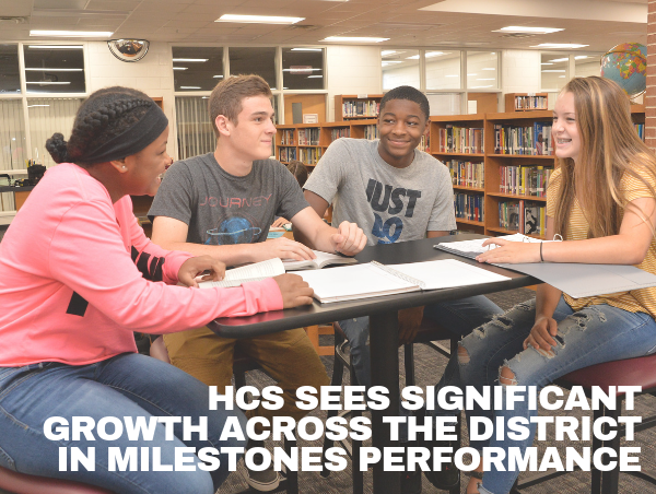 HCS Sees Significant Growth Across District in Milestones Performance