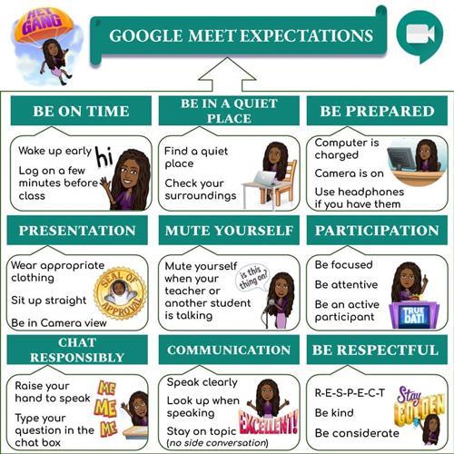 meet expect