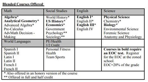 Summer School 2018 / Course Catalog