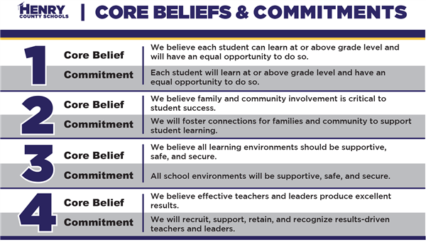 Core Beliefs & Commitments