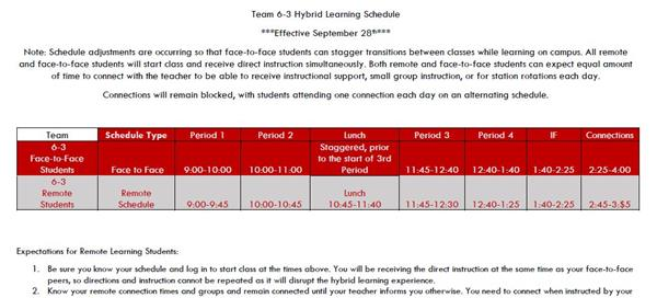 Adjusted Hybrid Learning Schedules are Here!