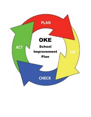 Oakland Elementary School Improvement Plan Summary 2018-2019