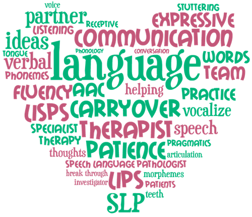 Exceptional Student Education / Speech-Language Pathologists