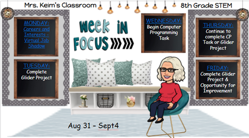 Here is this week's Week In Focus:
