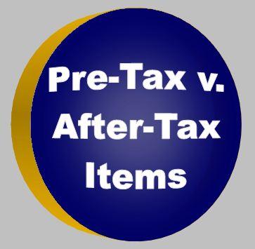 Pre-tax v After-tax Items