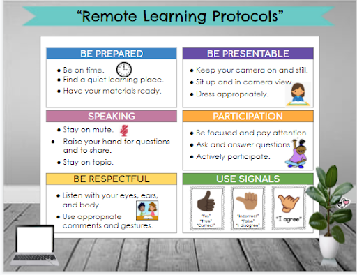 Remote Learning Etiquette