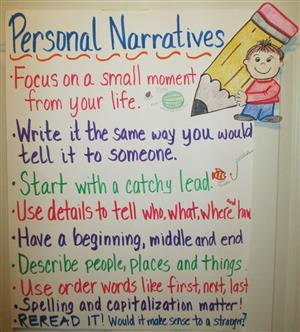 Narrative Anchor Chart