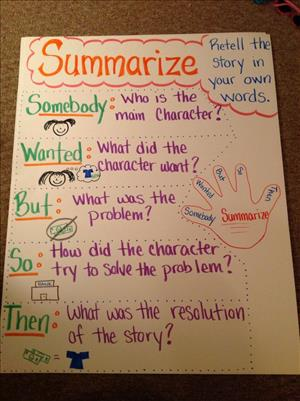 Summarize Anchor Chart