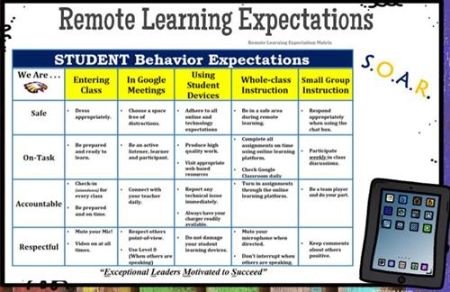 ELMS Remote Learning Expectations