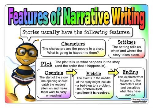 Narrative essay openers Essay Academic Writing Service – Narrative Essay