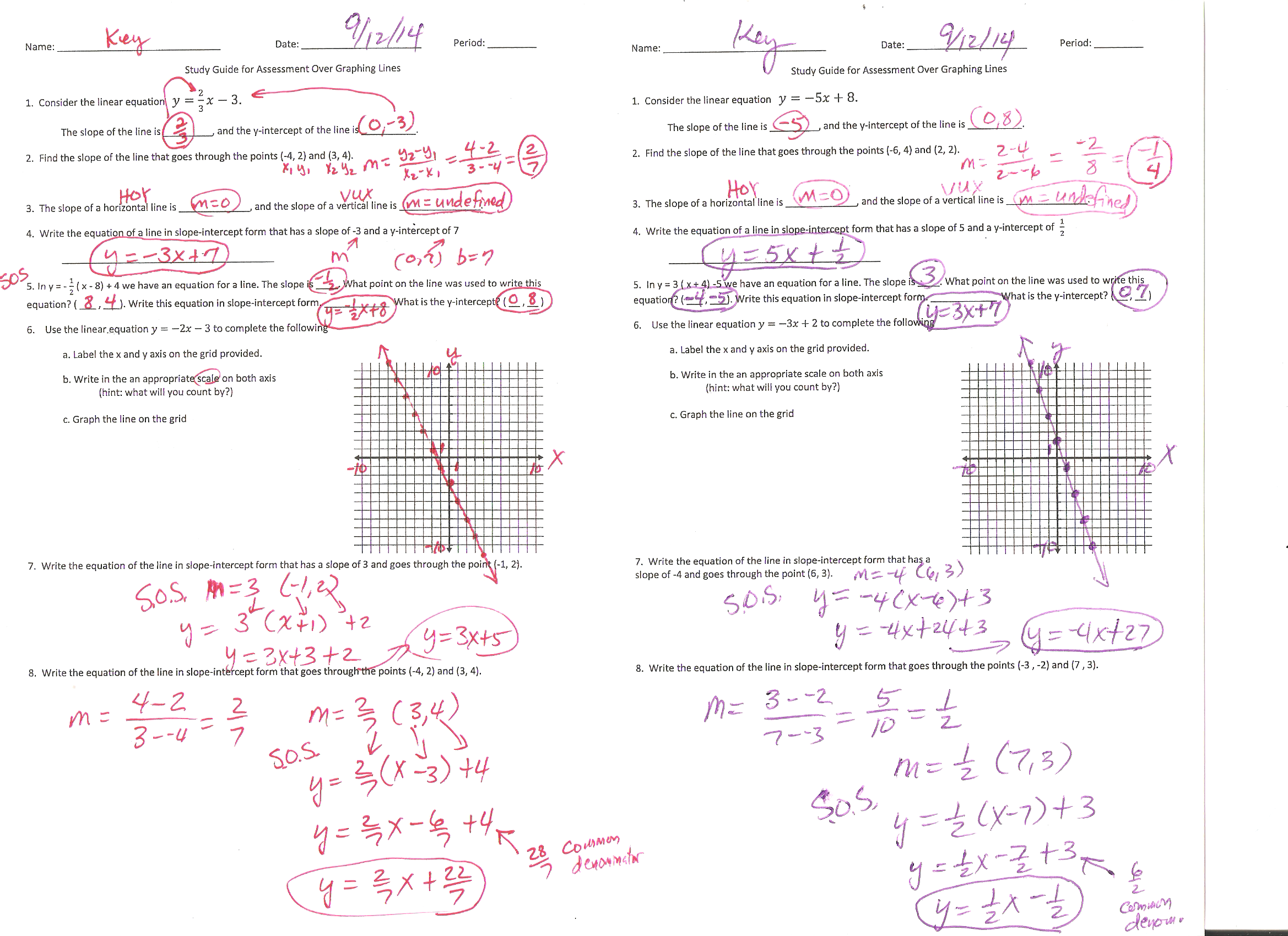 Graphing rational functions test pdf