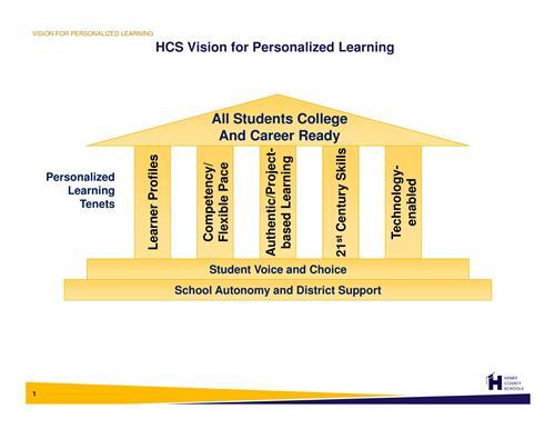 HCS Vision for PL